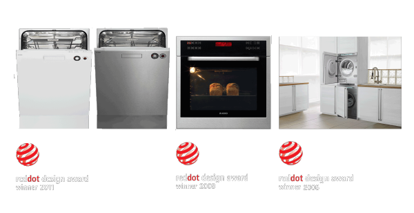 Red Dot Design Award